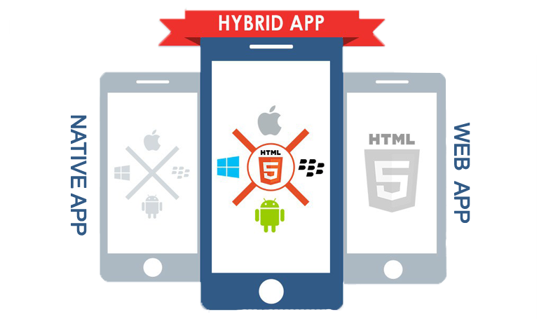 Hybrid Apps Development